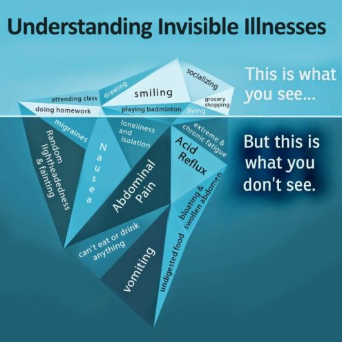 invisible illness chronic fatigue pain #eroseco