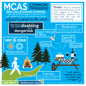 chronic illness fatigue pain mcas mast cell activation syndrome